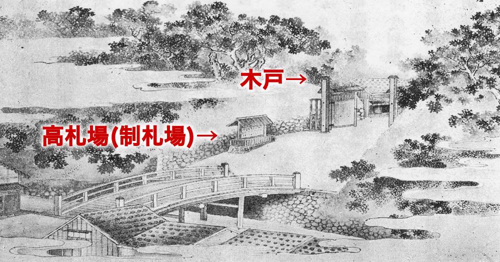 木戸・高札場(制札場)