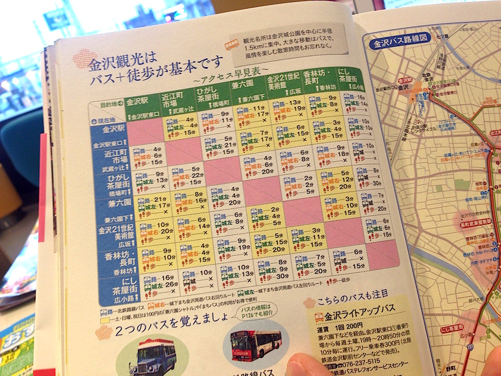 金沢観光ガイド雑誌選手権!モデルルート編!金沢観光はどのように観光すればよいかを市販の観光ガイドブックから考えました。